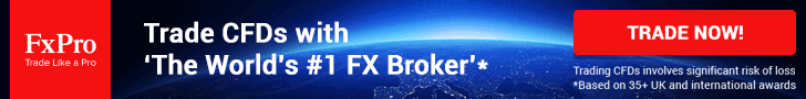 Trading Forex di FxPro